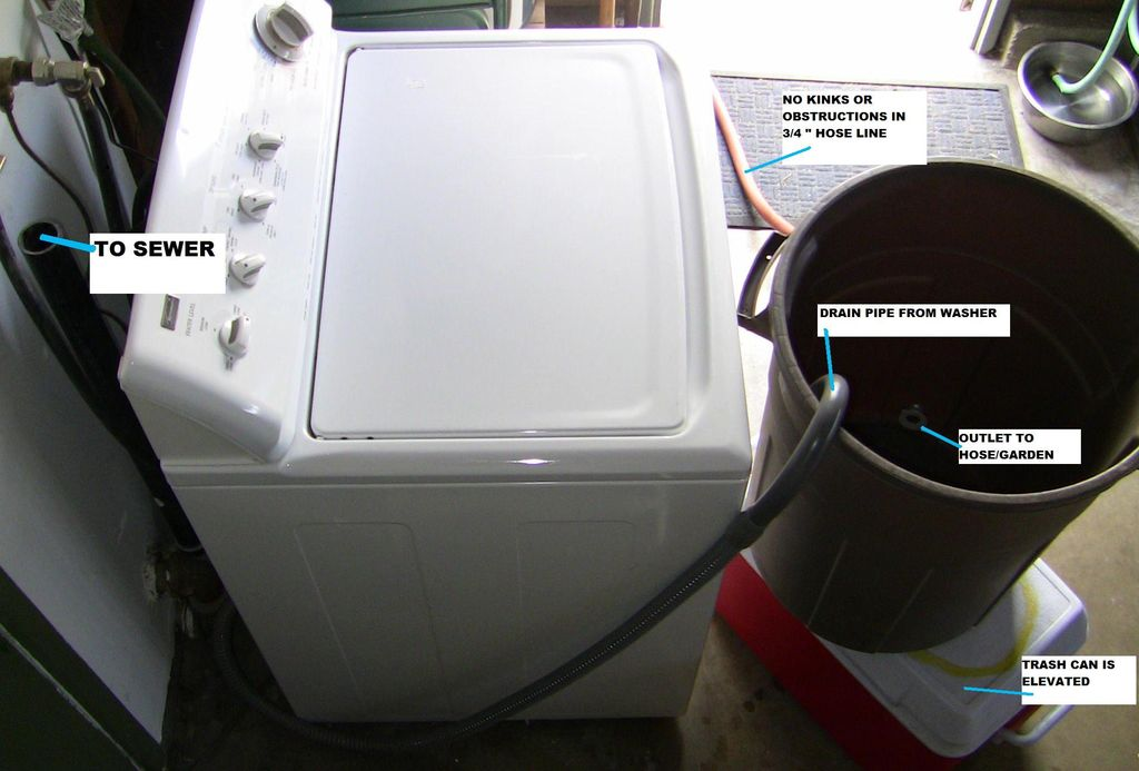 Simple Laundry Greywater System