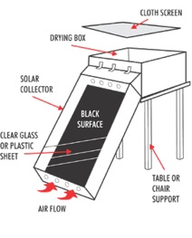 solar_drying1