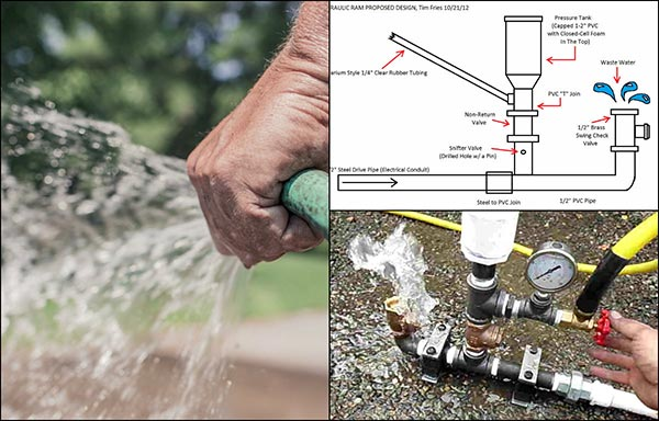 How To Pump water with no electricity, no gasoline, just gravity