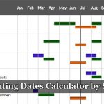 Planting Dates Calculator by State